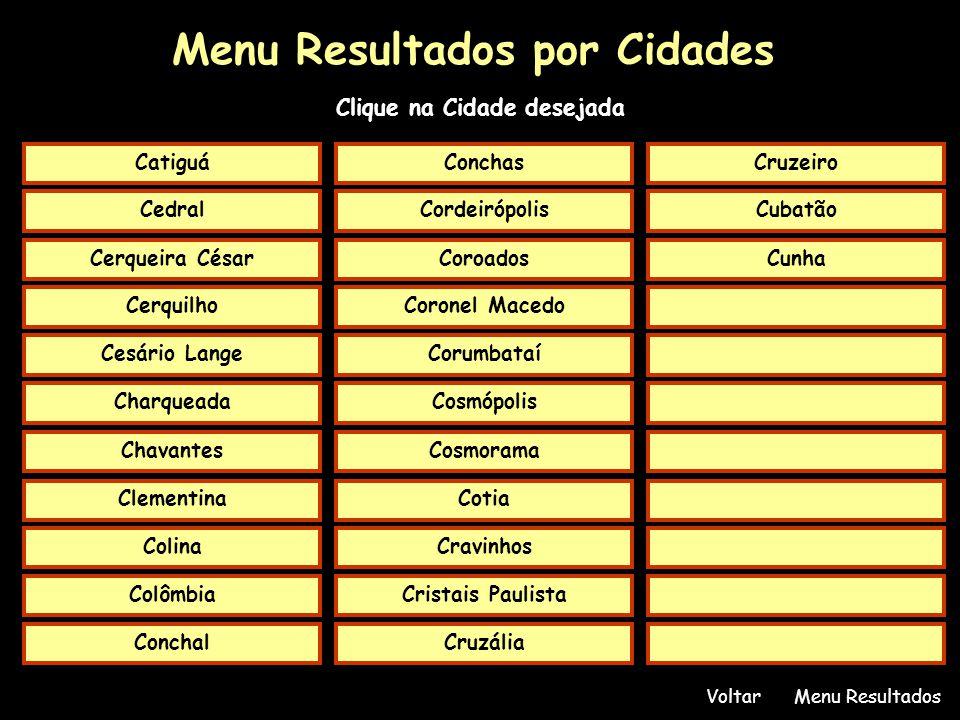 Menu Resultados Cubatão Cunha Cruzeiro Cordeirópolis Coroados Coronel Macedo Corumbataí Cosmópolis Cosmorama Cotia Cravinhos Cristais Paulista Cruzáli