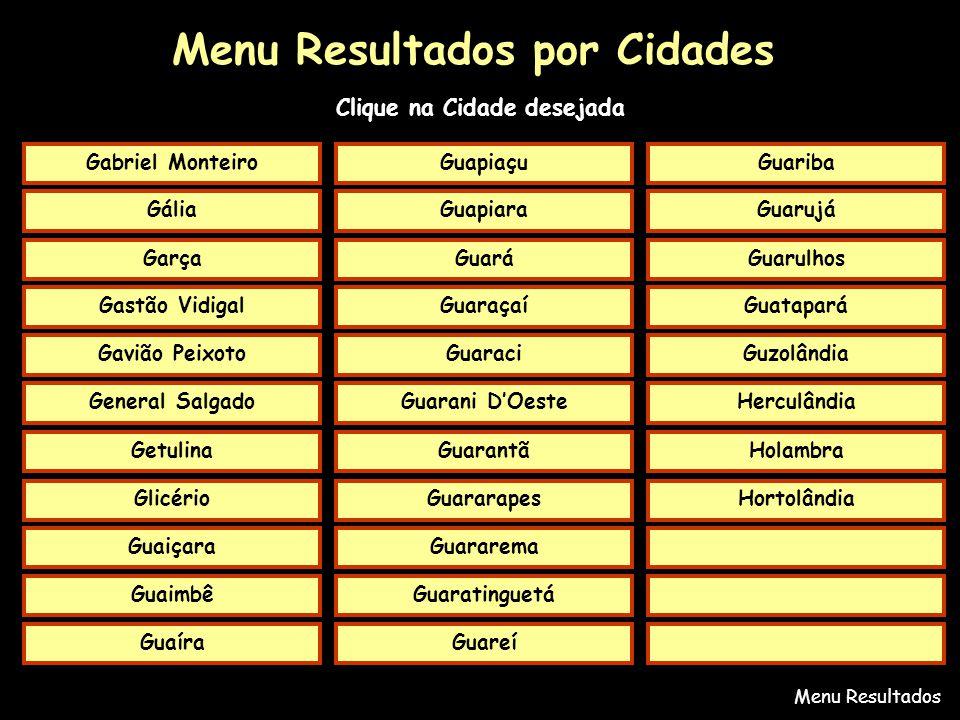 Menu Resultados Guarujá Guarulhos Guatapará Guzolândia Herculândia Holambra Hortolândia Guariba Guapiara Guará Guaraçaí Guaraci Guarani D'Oeste Guaran