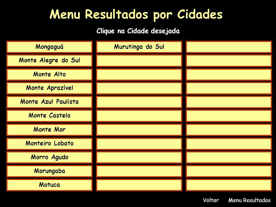 Menu Resultados Murutinga do Sul Monte Alegre do Sul Monte Alto Monte Aprazível Monte Azul Paulista Monte Castelo Monte Mor Monteiro Lobato Morro Agud