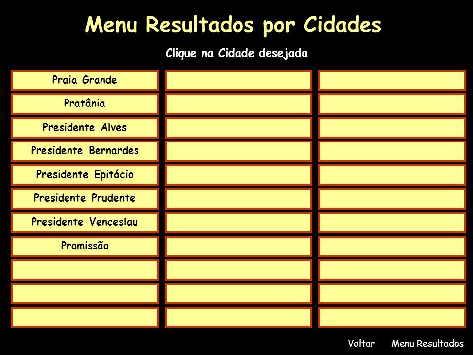 Menu Resultados Pratânia Presidente Alves Presidente Bernardes Presidente Epitácio Presidente Prudente Presidente Venceslau Promissão Praia Grande Vol