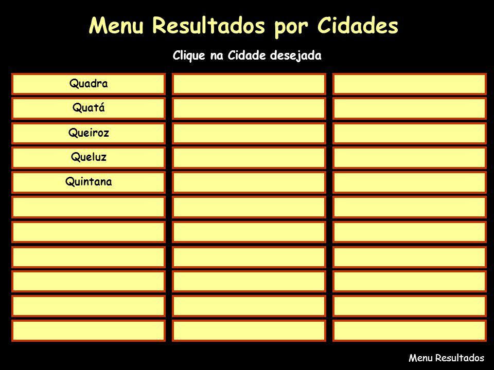 Menu Resultados Quatá Queiroz Queluz Quintana Quadra Menu Resultados por Cidades Clique na Cidade desejada