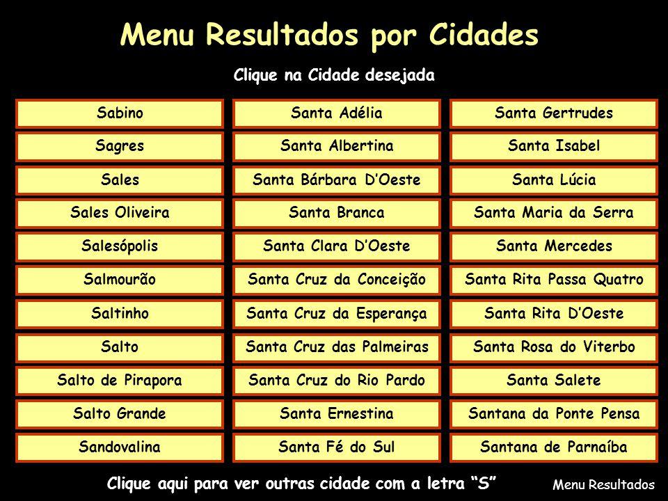 Menu Resultados Santa Isabel Santa Lúcia Santa Maria da Serra Santa Mercedes Santa Rita Passa Quatro Santa Rita D'Oeste Santa Rosa do Viterbo Santa Sa