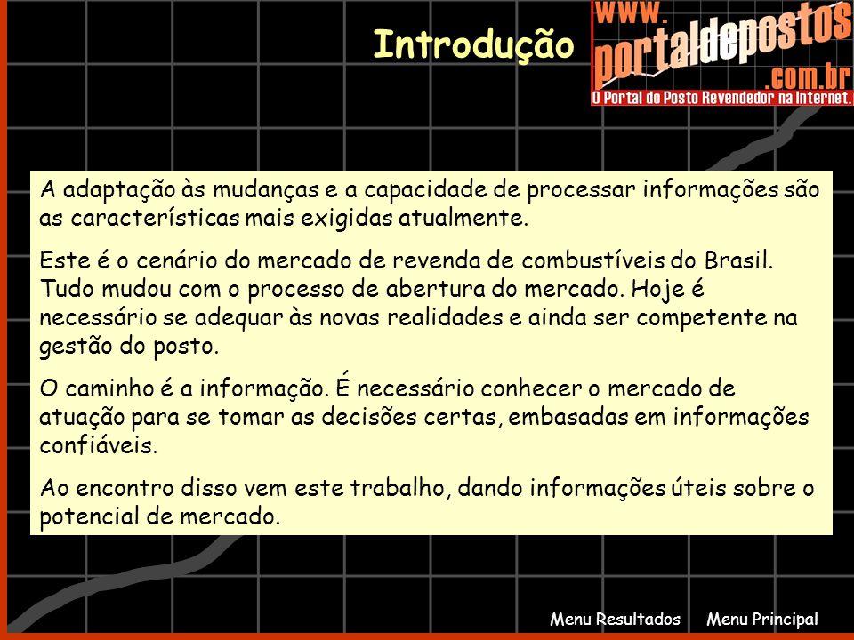 Objetivos O objetivo da pesquisa é reunir dados sobre o mercado de revenda de combustíveis do Estado de São Paulo e transformá-los em informações úteis para todos os profissionais envolvidos direta ou indiretamente no segmento.