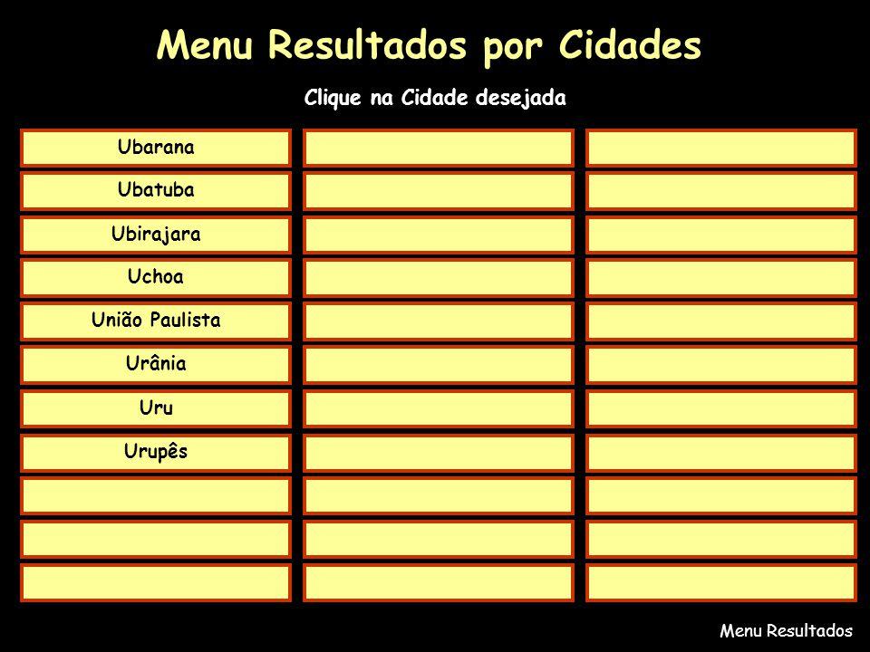 Menu Resultados Ubatuba Ubirajara Uchoa União Paulista Urânia Uru Urupês Ubarana Menu Resultados por Cidades Clique na Cidade desejada