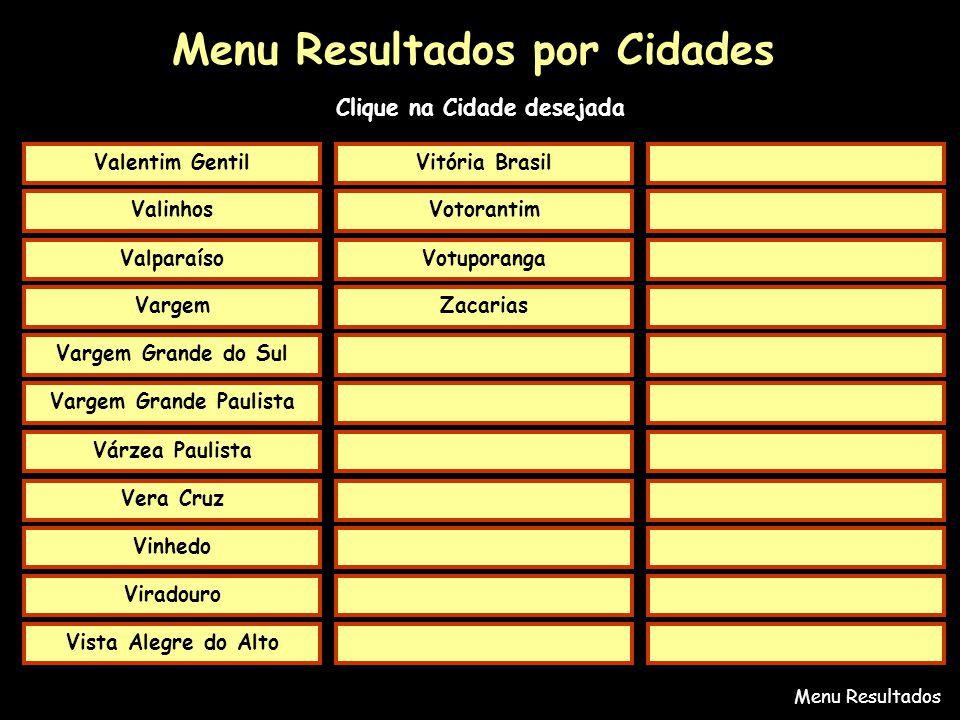 Menu Resultados Votorantim Votuporanga Zacarias Vitória Brasil Valinhos Valparaíso Vargem Vargem Grande do Sul Vargem Grande Paulista Várzea Paulista