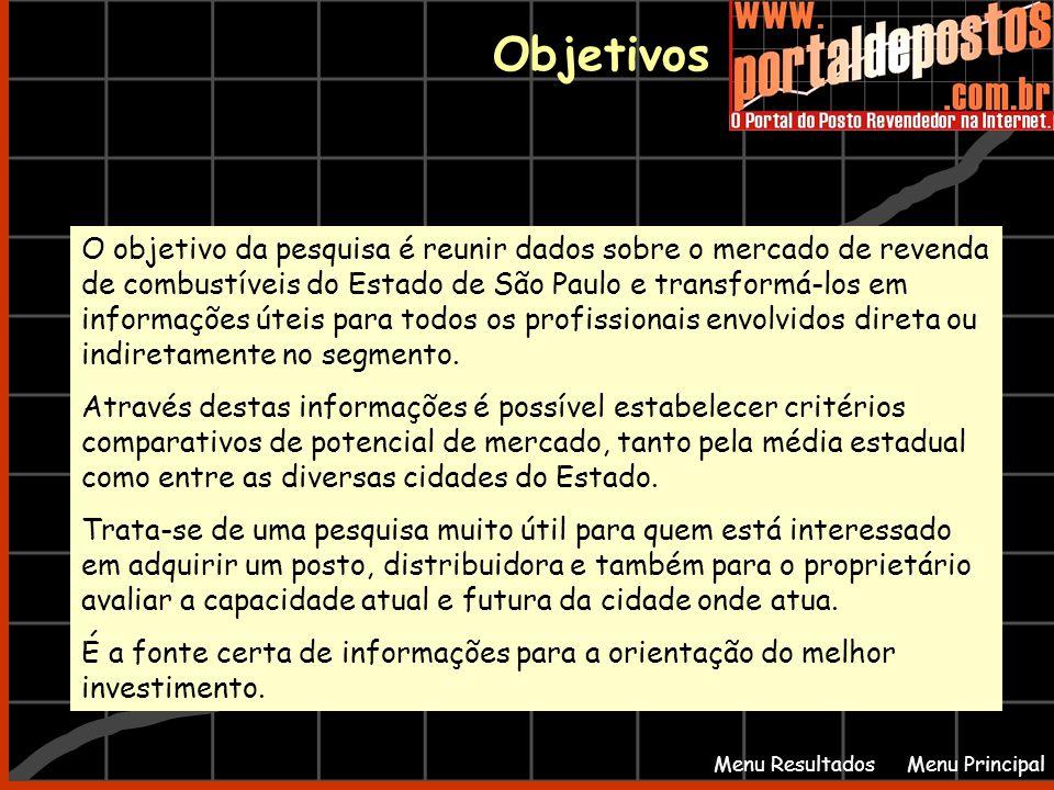 Objetivos O objetivo da pesquisa é reunir dados sobre o mercado de revenda de combustíveis do Estado de São Paulo e transformá-los em informações útei