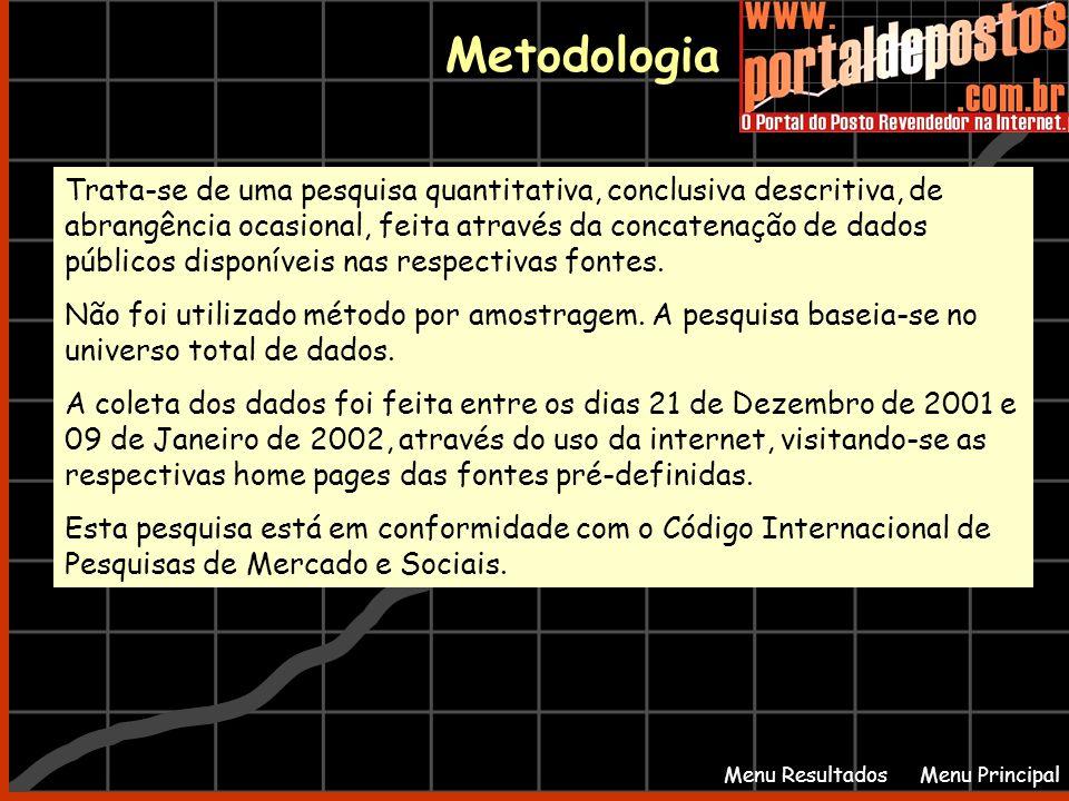 Metodologia Trata-se de uma pesquisa quantitativa, conclusiva descritiva, de abrangência ocasional, feita através da concatenação de dados públicos disponíveis nas respectivas fontes.