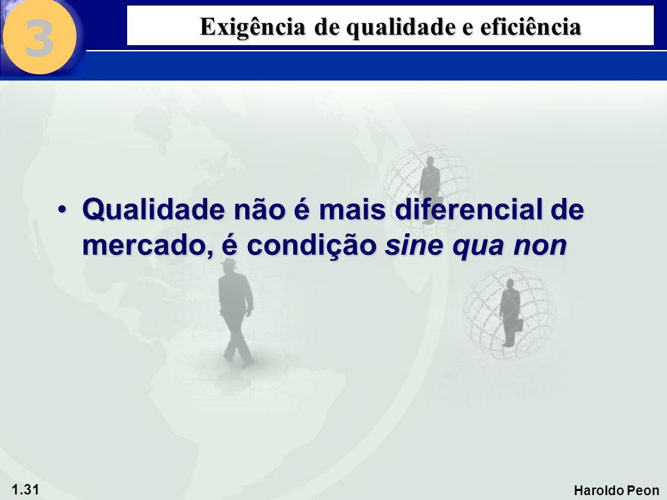 1.31 Haroldo Peon Exigência de qualidade e eficiência •Qualidade não é mais diferencial de mercado, é condição sine qua non 3