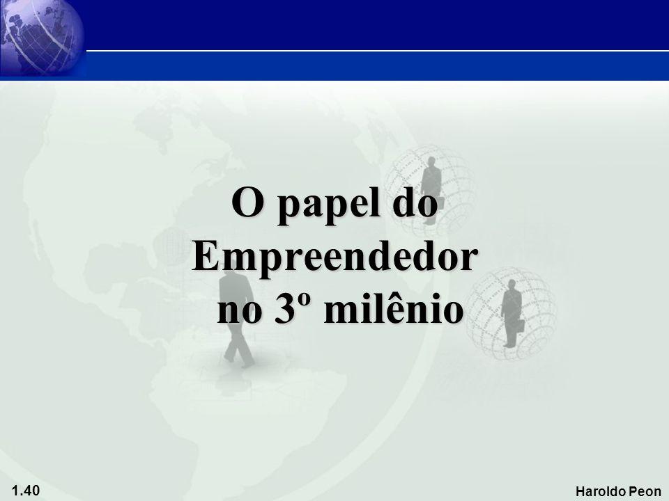1.40 Haroldo Peon O papel do Empreendedor no 3º milênio