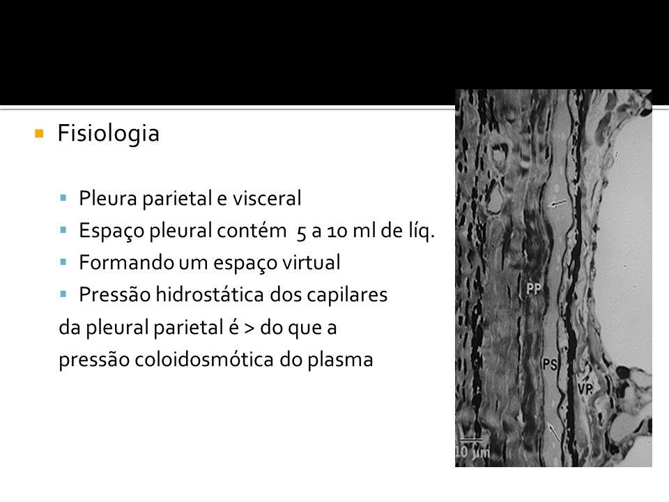  Fisiologia  Pleura parietal e visceral  Espaço pleural contém 5 a 10 ml de líq.