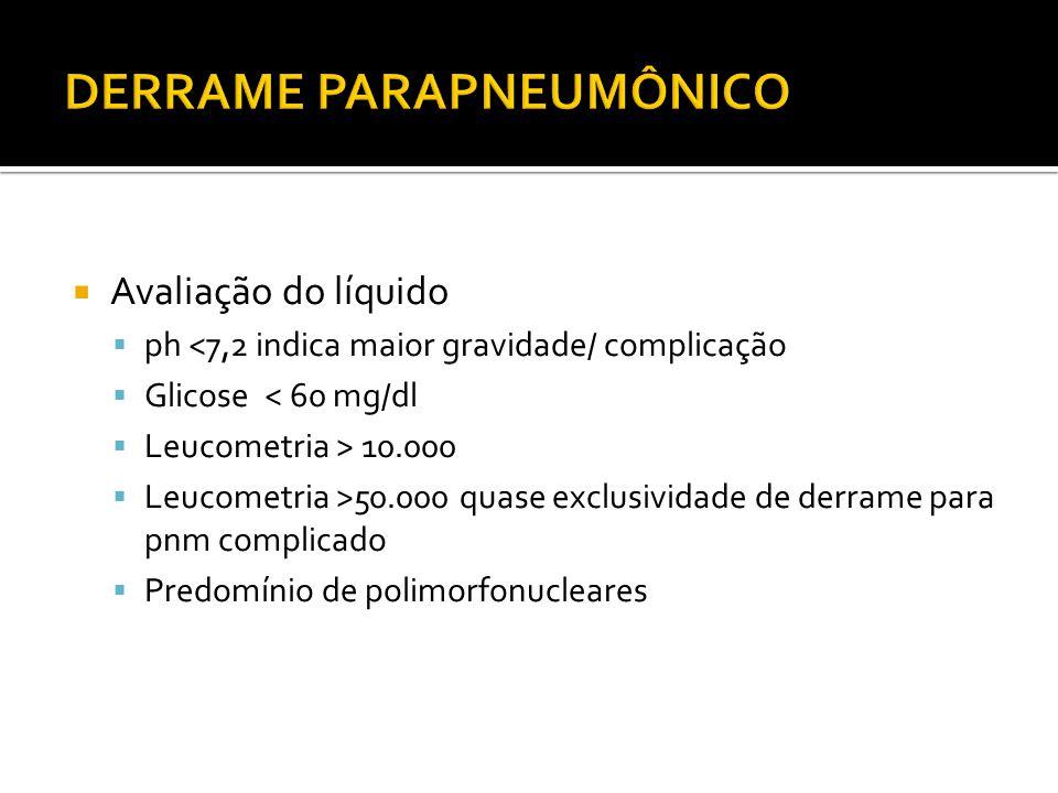  Avaliação do líquido  ph <7,2 indica maior gravidade/ complicação  Glicose < 60 mg/dl  Leucometria > 10.000  Leucometria >50.000 quase exclusividade de derrame para pnm complicado  Predomínio de polimorfonucleares