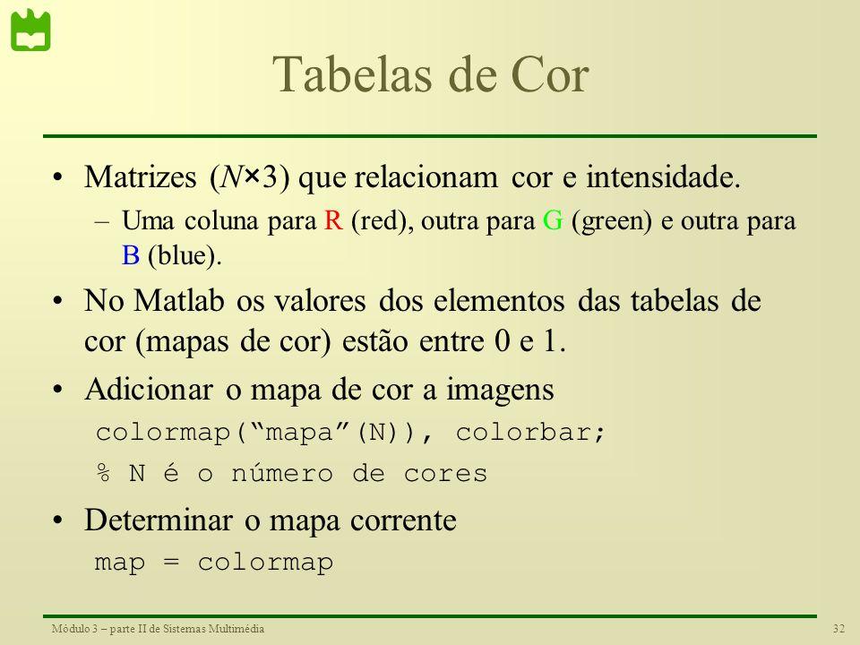 31Módulo 3 – parte II de Sistemas Multimédia Espaço de Cores •Uma imagem RGB com um byte para cada cor permite gerar 256×256×256=16 777 216 de cores d