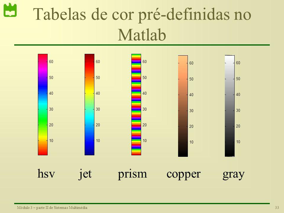 32Módulo 3 – parte II de Sistemas Multimédia Tabelas de Cor •Matrizes (N×3) que relacionam cor e intensidade. –Uma coluna para R (red), outra para G (