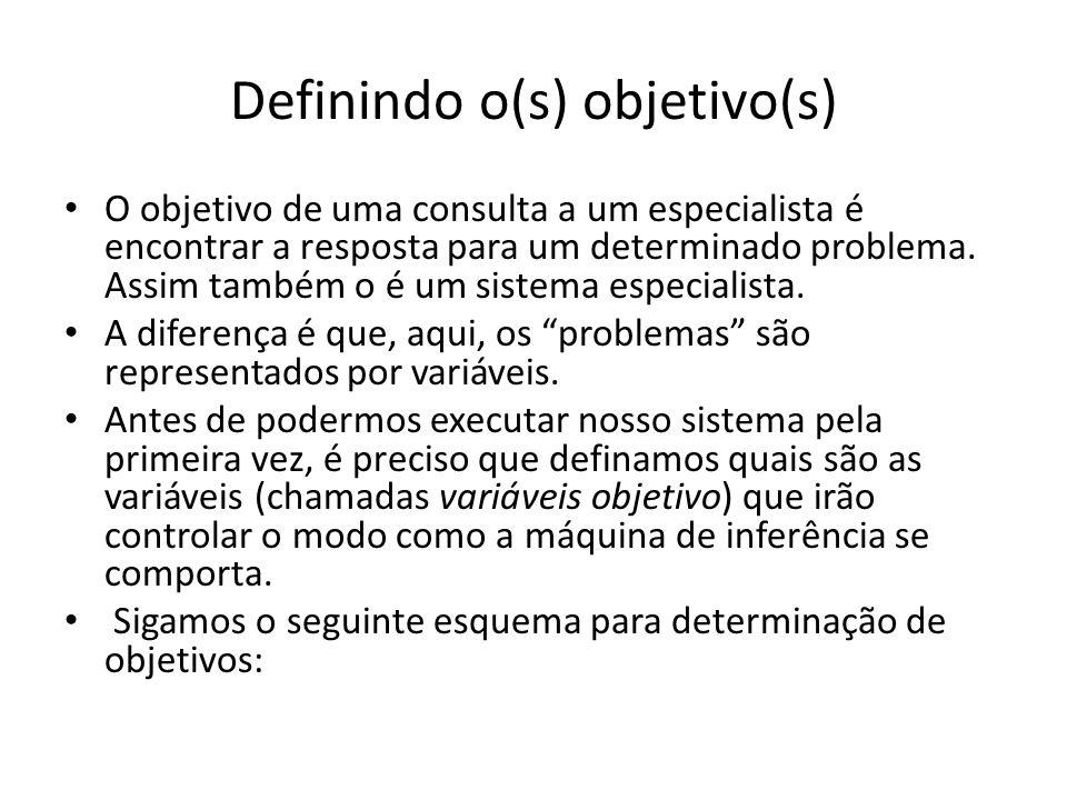 Definindo o(s) objetivo(s) • O objetivo de uma consulta a um especialista é encontrar a resposta para um determinado problema. Assim também o é um sis