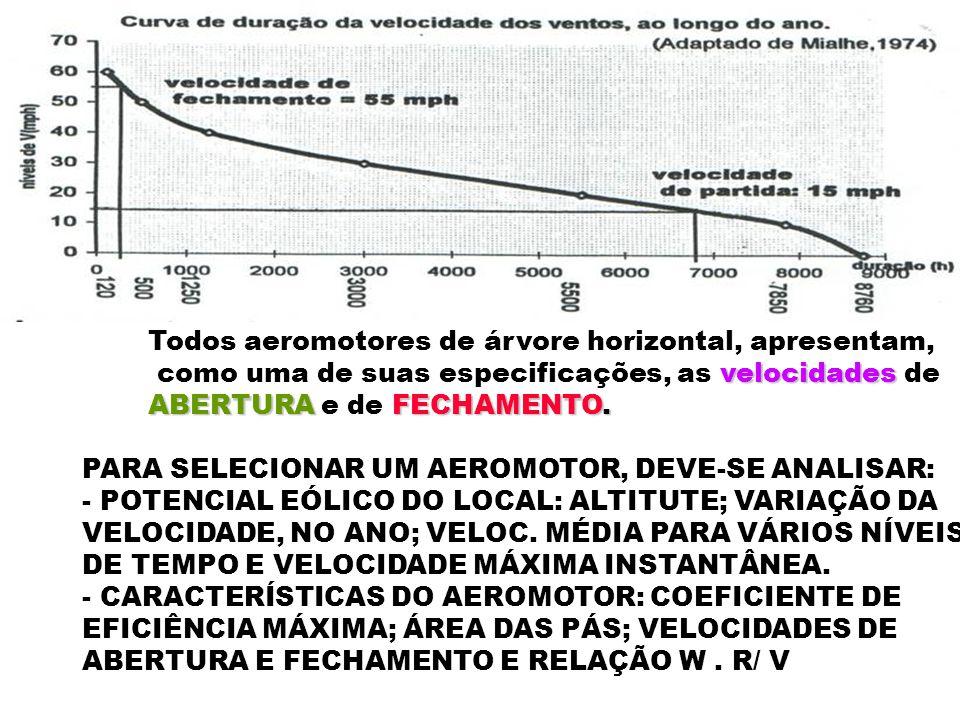 PARA SELECIONAR UM AEROMOTOR, DEVE-SE ANALISAR: - POTENCIAL EÓLICO DO LOCAL: ALTITUTE; VARIAÇÃO DA VELOCIDADE, NO ANO; VELOC. MÉDIA PARA VÁRIOS NÍVEIS