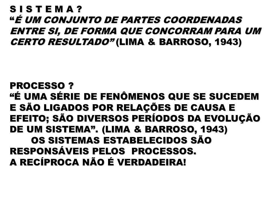 """S I S T E M A ? """"É UM CONJUNTO DE PARTES COORDENADAS ENTRE SI, DE FORMA QUE CONCORRAM PARA UM CERTO RESULTADO"""" (LIMA & BARROSO, 1943) PROCESSO ? """"É UM"""