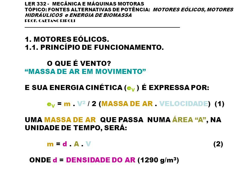 """1. MOTORES EÓLICOS. 1.1. PRINCÍPIO DE FUNCIONAMENTO. O QUE É VENTO? """"MASSA DE AR EM MOVIMENTO"""" E SUA ENERGIA CINÉTICA (e V ) É EXPRESSA POR: e V = m."""