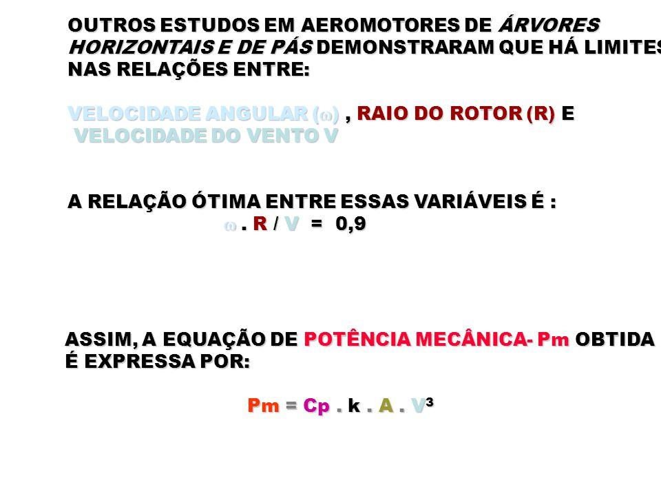EXEMPLO APLICATIVO: AVALIAR O POTENCIAL EÓLICO(Pe) EM cv, A POTÊNCIA MECÂNICA OBTIDA (Pm), EM cv; A VELOCIDADE DO ROTOR, EM rpm; E O TORQUE(T), EM mkgf DESENVOLVIDOS POR UM AEROMOTOR TIPO BETZ NO.2, CUJO COEFICIENTE DE POTÊNCIA MÁXIMA (Cp) = 0,35; PARA UMA VELOCIDADE NOMINAL DO VENTO (V) = 5,9 m/s E COM UM DIÂMETRO UM AEROMOTOR TIPO BETZ NO.2, CUJO COEFICIENTE DE POTÊNCIA MÁXIMA (Cp) = 0,35; PARA UMA VELOCIDADE NOMINAL DO VENTO (V) = 5,9 m/s E COM UM DIÂMETRO DA RODA-DE-PÁS(D)= 3,95 m.