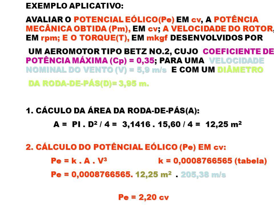 3.CÁCULO DA POTÊNCIA MECÂNICA OBTIDA (Pm): Pm = Cp.