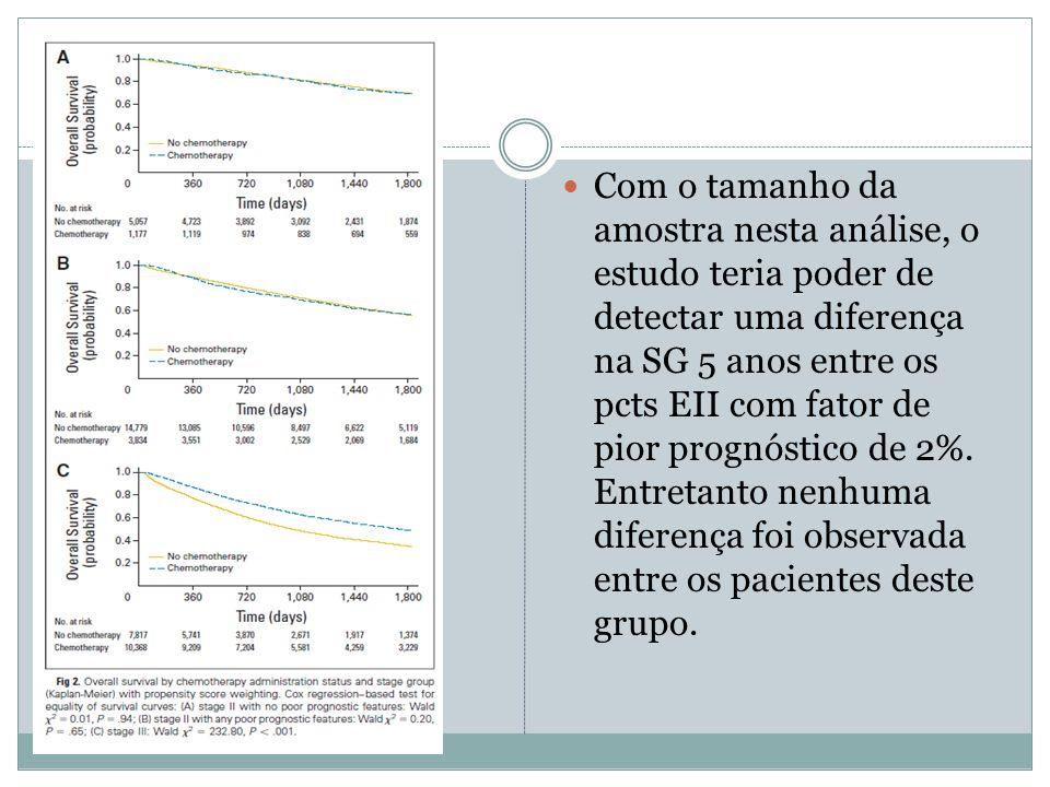  Com o tamanho da amostra nesta análise, o estudo teria poder de detectar uma diferença na SG 5 anos entre os pcts EII com fator de pior prognóstico