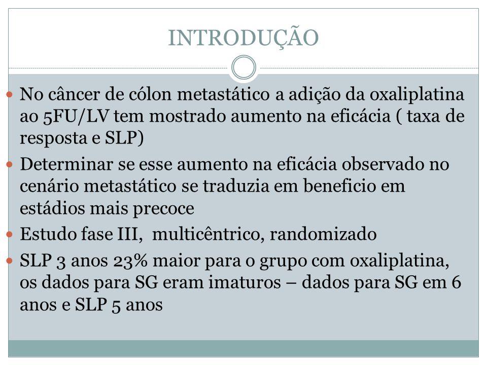 INTRODUÇÃO  No câncer de cólon metastático a adição da oxaliplatina ao 5FU/LV tem mostrado aumento na eficácia ( taxa de resposta e SLP)  Determinar