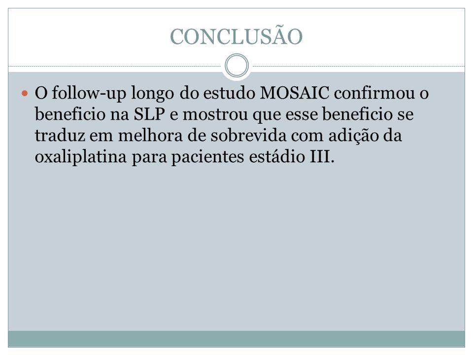 CONCLUSÃO  O follow-up longo do estudo MOSAIC confirmou o beneficio na SLP e mostrou que esse beneficio se traduz em melhora de sobrevida com adição