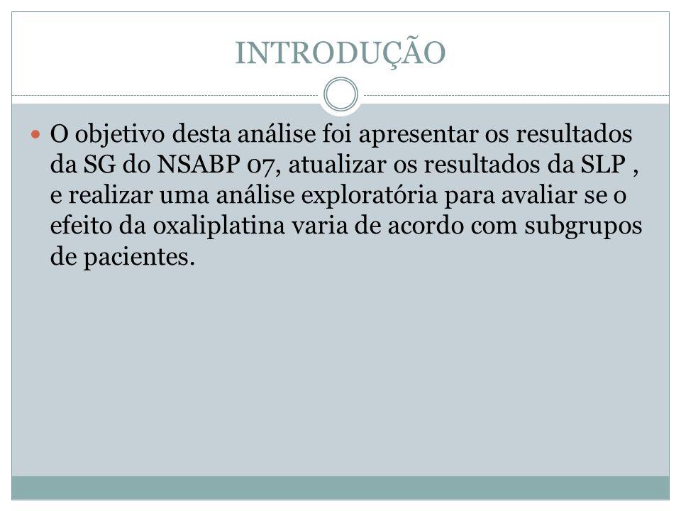 INTRODUÇÃO  O objetivo desta análise foi apresentar os resultados da SG do NSABP 07, atualizar os resultados da SLP, e realizar uma análise explorató