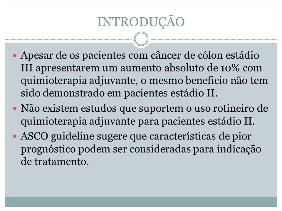 INTRODUÇÃO  Apesar de os pacientes com câncer de cólon estádio III apresentarem um aumento absoluto de 10% com quimioterapia adjuvante, o mesmo benef
