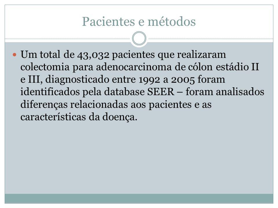 Pacientes e métodos  Um total de 43,032 pacientes que realizaram colectomia para adenocarcinoma de cólon estádio II e III, diagnosticado entre 1992 a