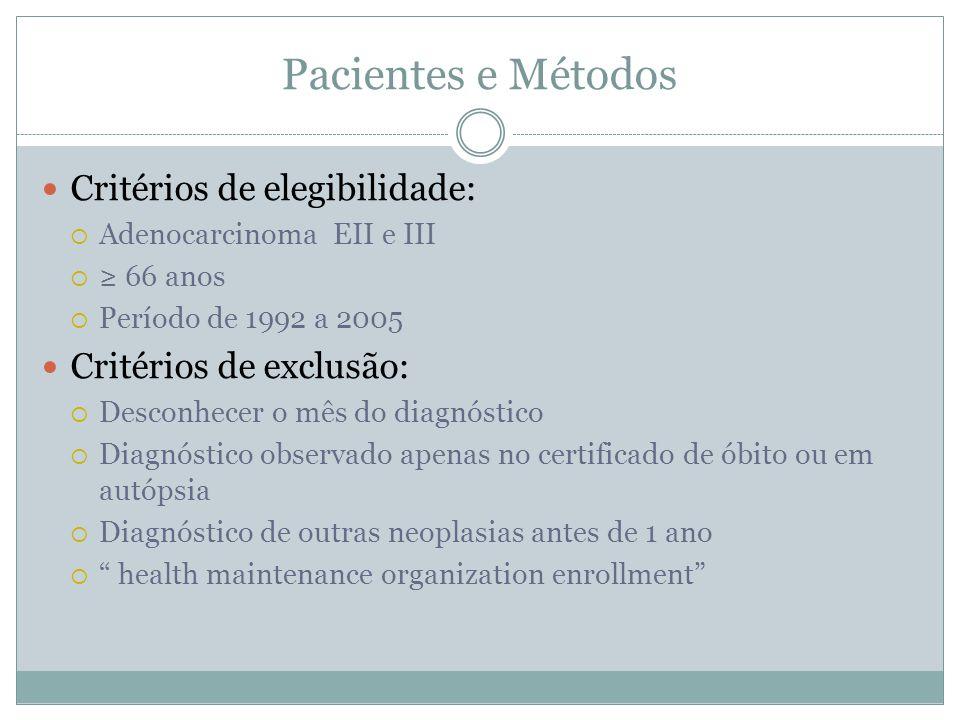 Pacientes e Métodos  Critérios de elegibilidade:  Adenocarcinoma EII e III  ≥ 66 anos  Período de 1992 a 2005  Critérios de exclusão:  Desconhec