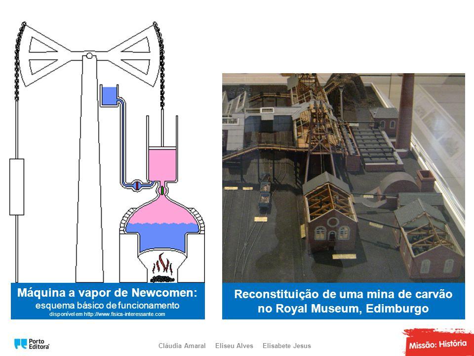 Máquina a vapor de Newcomen: esquema básico de funcionamento disponível em http://www.fisica-interessante.com Reconstituição de uma mina de carvão no