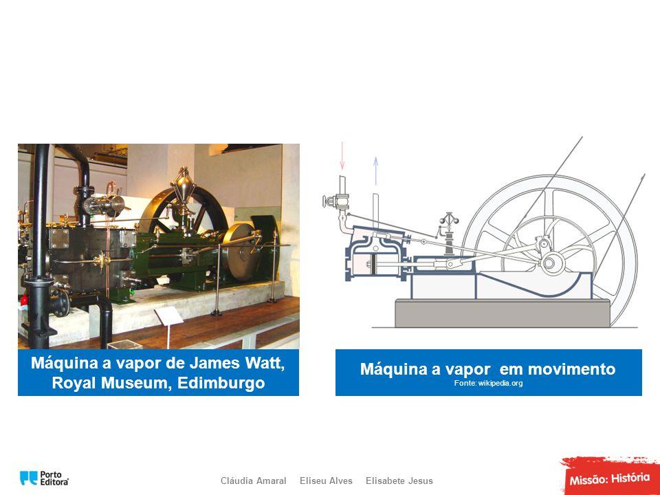 Máquina a vapor de James Watt, Royal Museum, Edimburgo Máquina a vapor em movimento Fonte: wikipedia.org