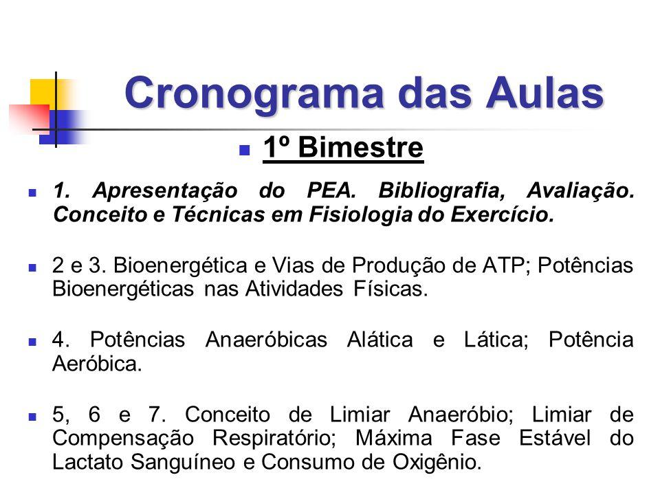 Cronograma das Aulas  1º Bimestre  1.Apresentação do PEA.
