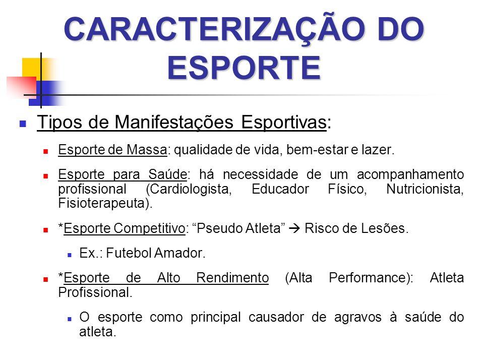 CARACTERIZAÇÃO DO ESPORTE  Tipos de Manifestações Esportivas:  Esporte de Massa: qualidade de vida, bem-estar e lazer.
