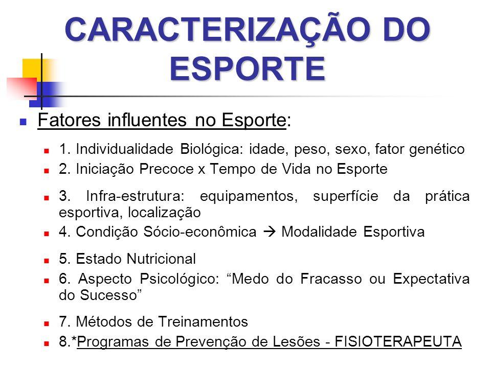 CARACTERIZAÇÃO DO ESPORTE  Fatores influentes no Esporte:  1.
