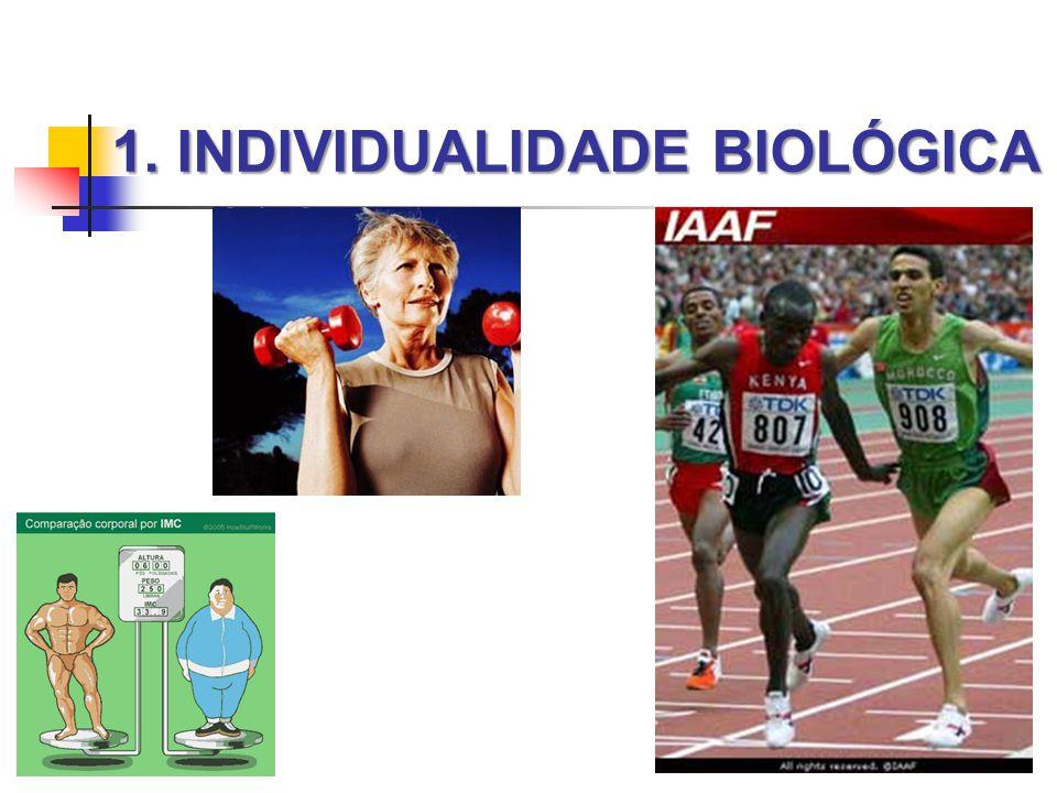 1. INDIVIDUALIDADE BIOLÓGICA