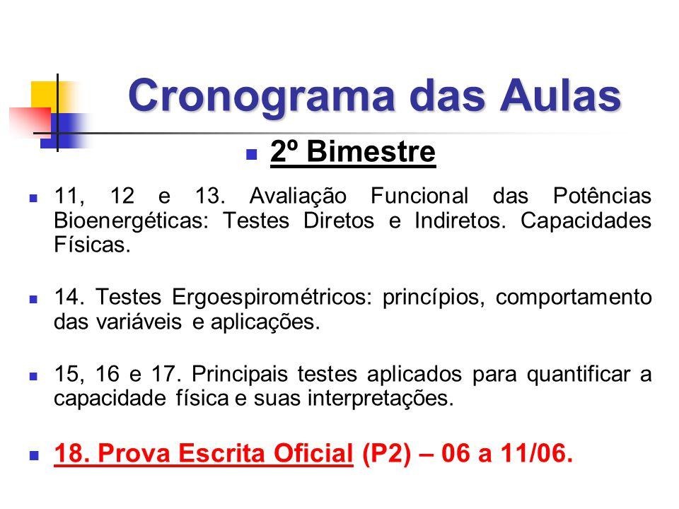 Cronograma das Aulas  2º Bimestre  11, 12 e 13.