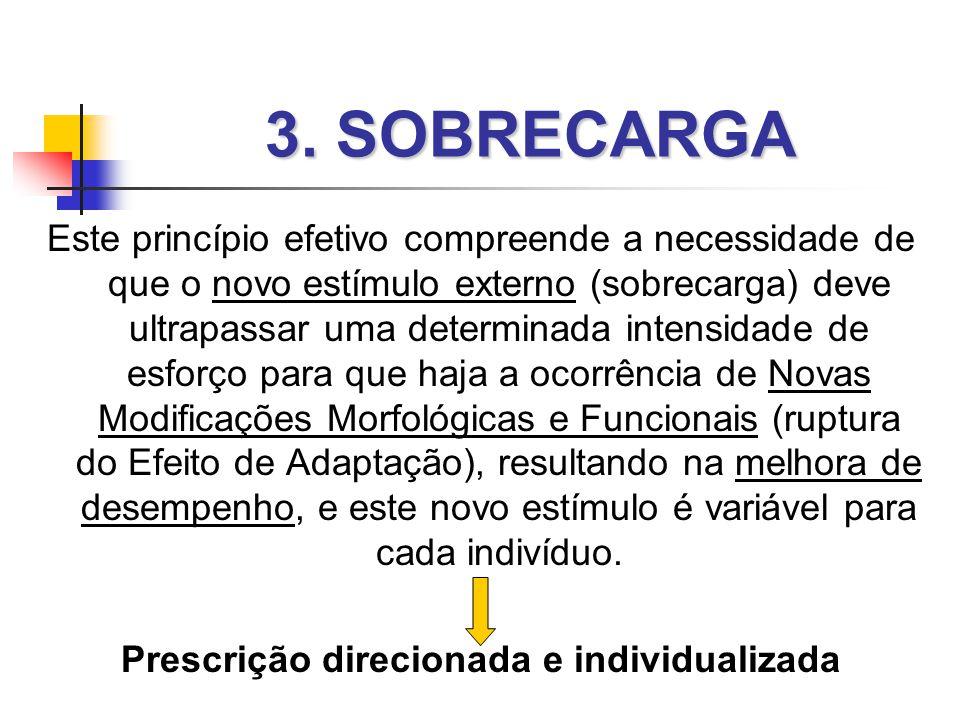 3. SOBRECARGA Este princípio efetivo compreende a necessidade de que o novo estímulo externo (sobrecarga) deve ultrapassar uma determinada intensidade