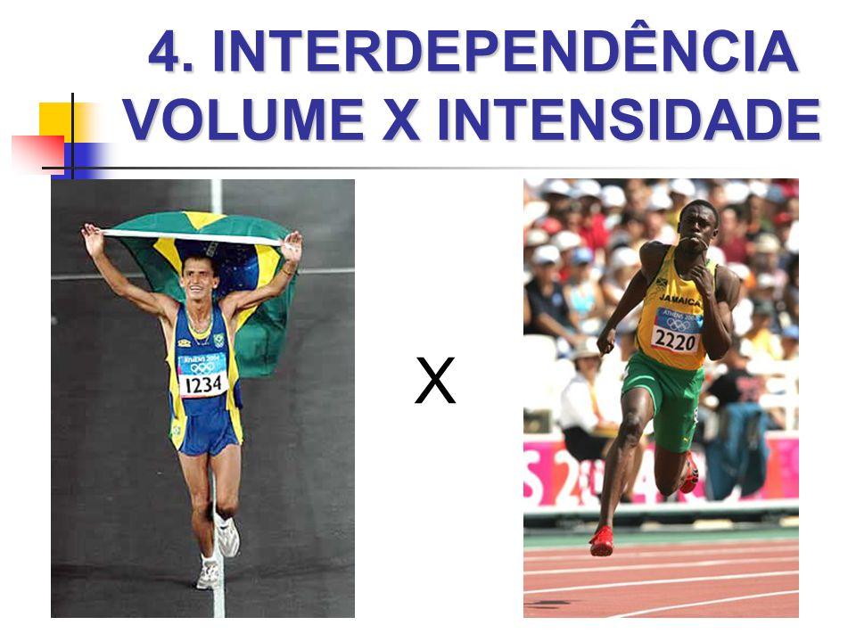 4. INTERDEPENDÊNCIA VOLUME X INTENSIDADE X