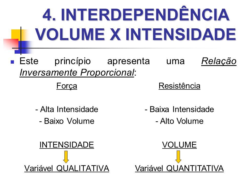  Este princípio apresenta uma Relação Inversamente Proporcional: Força - Alta Intensidade - Baixo Volume INTENSIDADE Variável QUALITATIVA Resistência - Baixa Intensidade - Alto Volume VOLUME Variável QUANTITATIVA