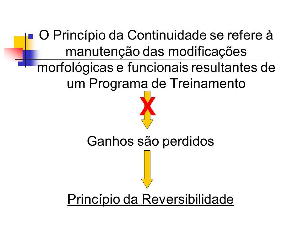  O Princípio da Continuidade se refere à manutenção das modificações morfológicas e funcionais resultantes de um Programa de Treinamento Ganhos são perdidos Princípio da Reversibilidade X
