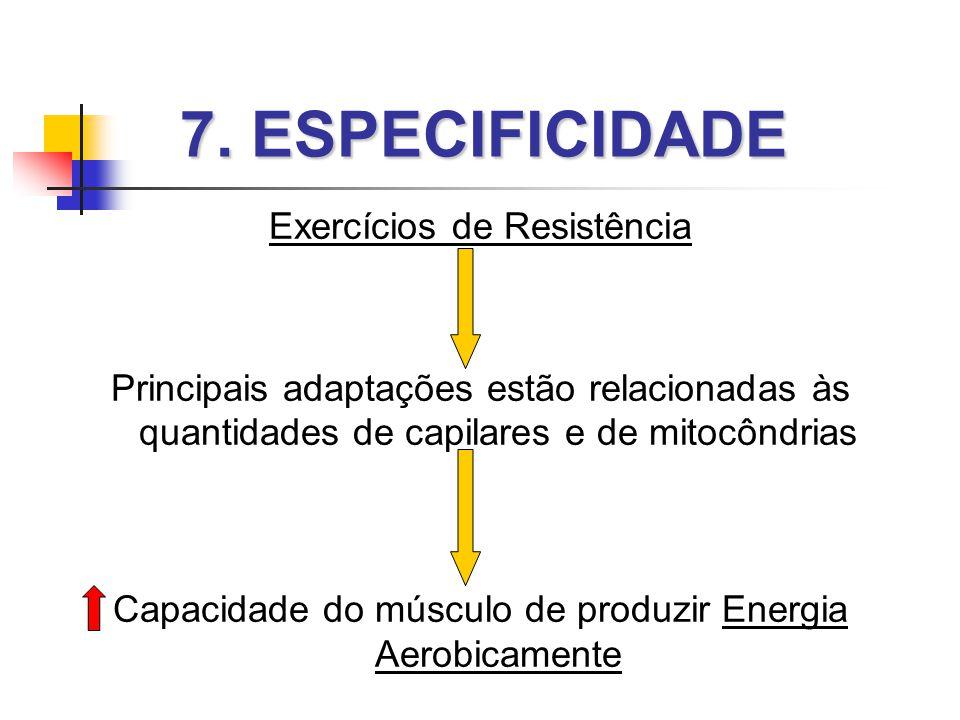7. ESPECIFICIDADE Exercícios de Resistência Principais adaptações estão relacionadas às quantidades de capilares e de mitocôndrias Capacidade do múscu