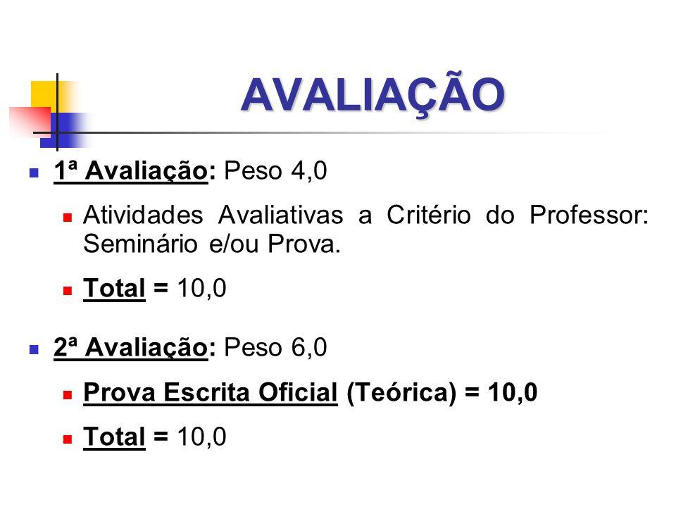 AVALIAÇÃO  1ª Avaliação: Peso 4,0  Atividades Avaliativas a Critério do Professor: Seminário e/ou Prova.