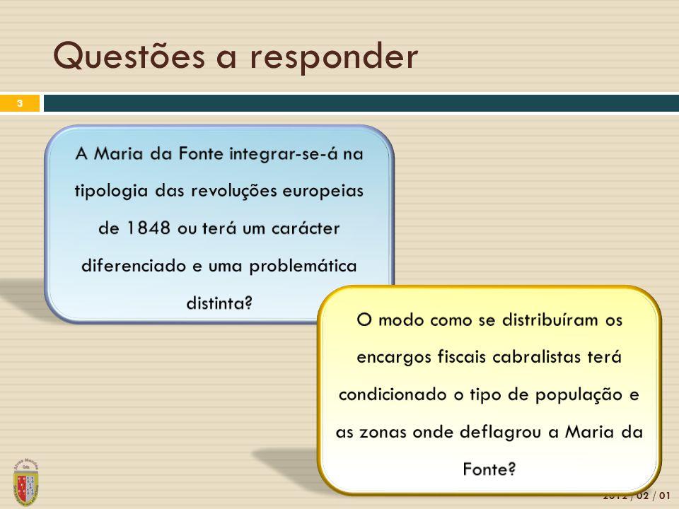 Questões a responder 2012 / 02 / 01 3