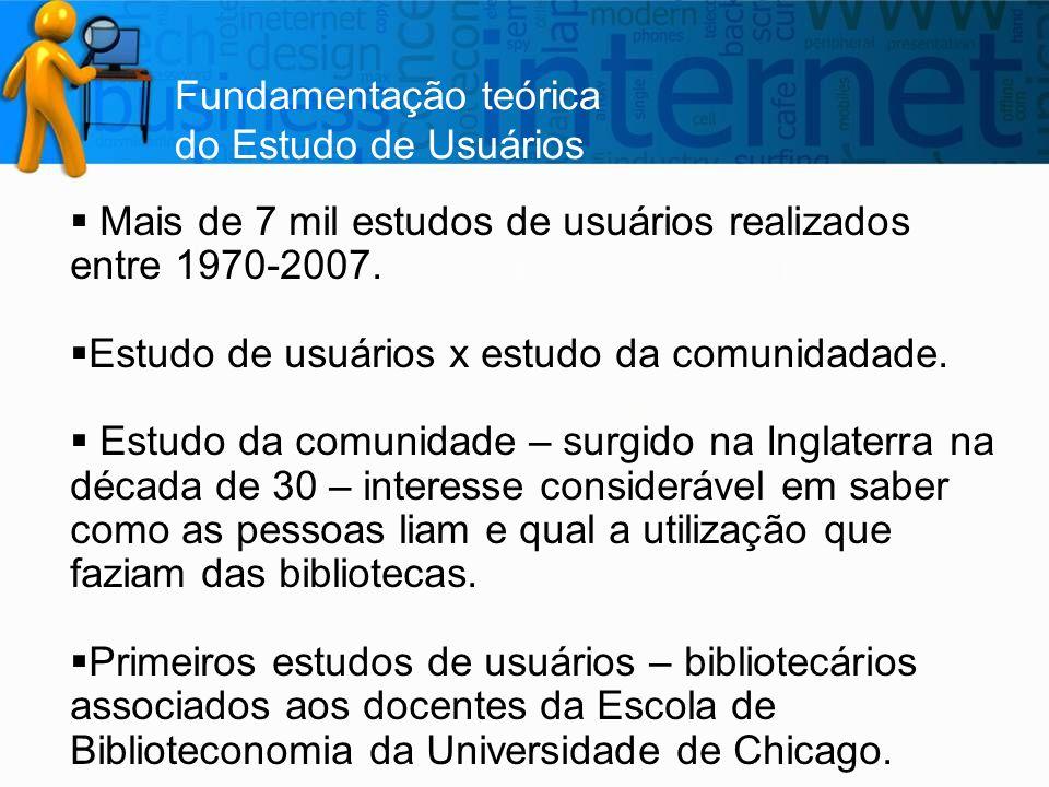 Fundamentação teórica do Estudo de Usuários  Mais de 7 mil estudos de usuários realizados entre 1970-2007.  Estudo de usuários x estudo da comunidad