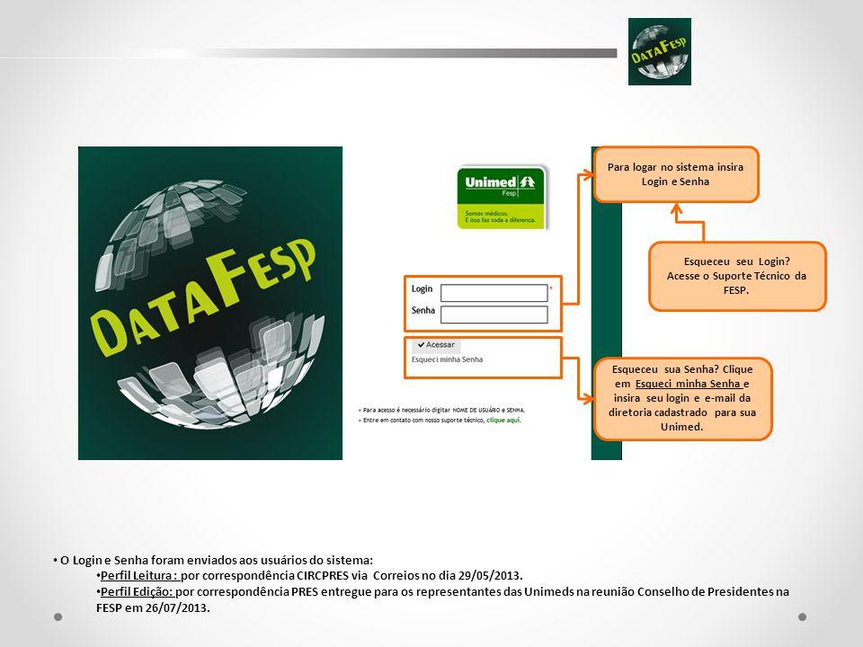 3) Como gerar relatório de todos os Mandatos das Unimeds do Estado de São Paulo.