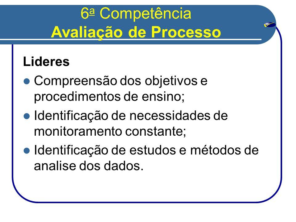 6 a Competência Avaliação de Processo Lideres  Compreensão dos objetivos e procedimentos de ensino;  Identificação de necessidades de monitoramento constante;  Identificação de estudos e métodos de analise dos dados.