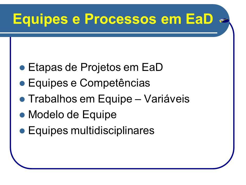 Equipes e Processos em EaD  Etapas de Projetos em EaD  Equipes e Competências  Trabalhos em Equipe – Variáveis  Modelo de Equipe  Equipes multidisciplinares