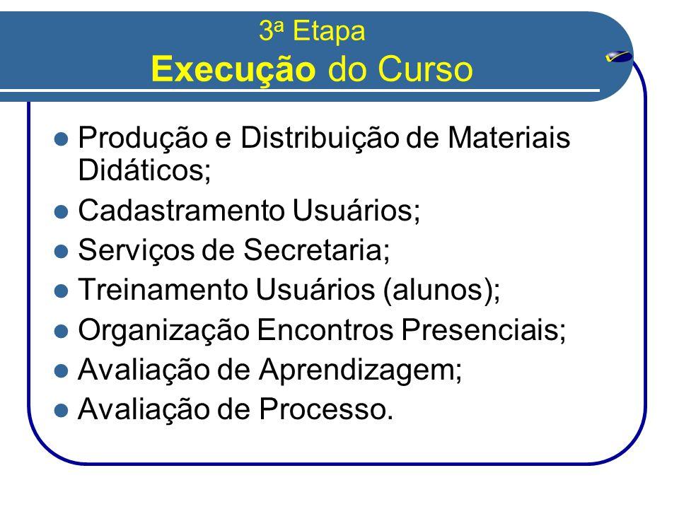 3 a Etapa Execução do Curso  Produção e Distribuição de Materiais Didáticos;  Cadastramento Usuários;  Serviços de Secretaria;  Treinamento Usuários (alunos);  Organização Encontros Presenciais;  Avaliação de Aprendizagem;  Avaliação de Processo.