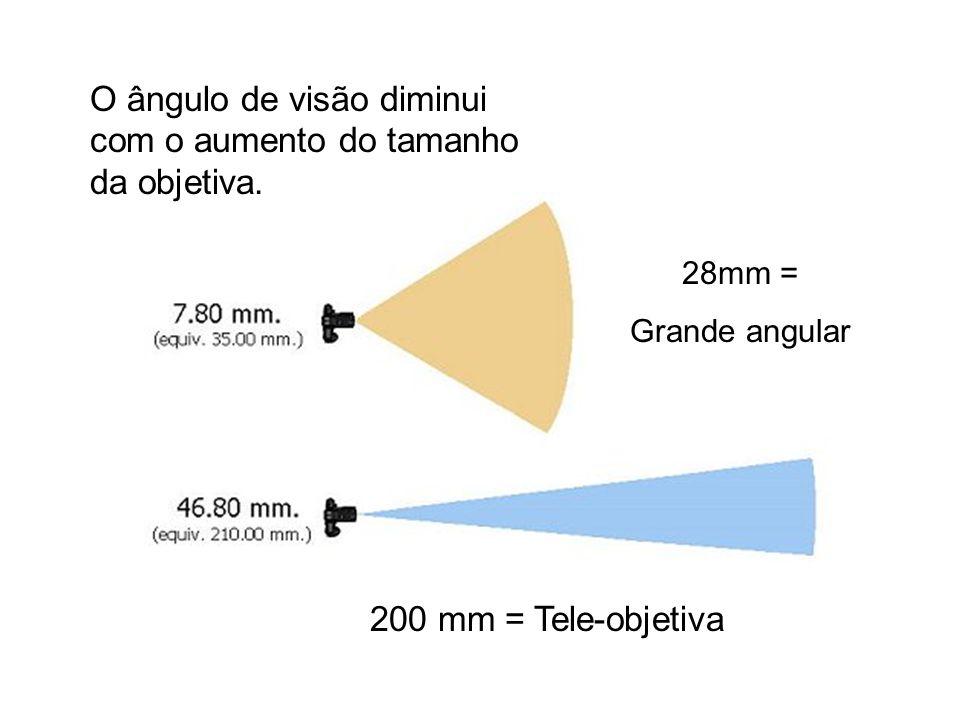 28mm = Grande angular 200 mm = Tele-objetiva O ângulo de visão diminui com o aumento do tamanho da objetiva.